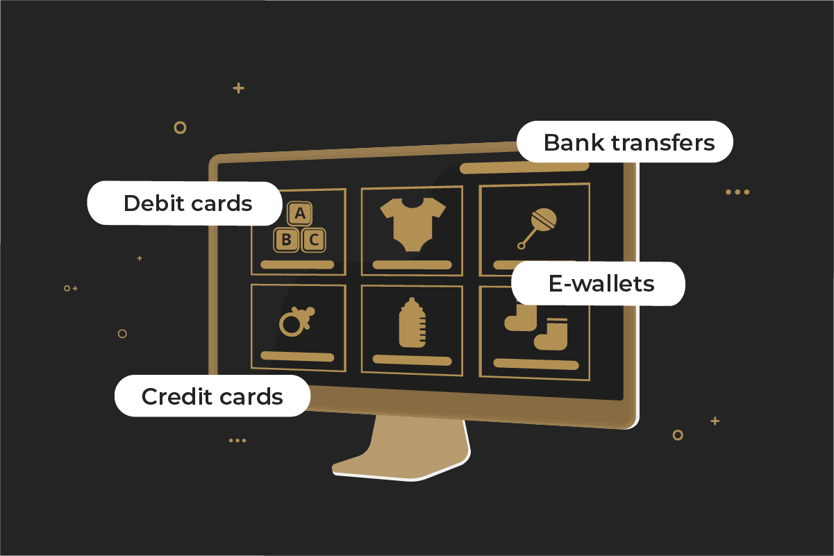 Most popular e-commerce payment methods